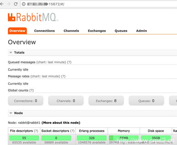 部署RabbitMQ插图4