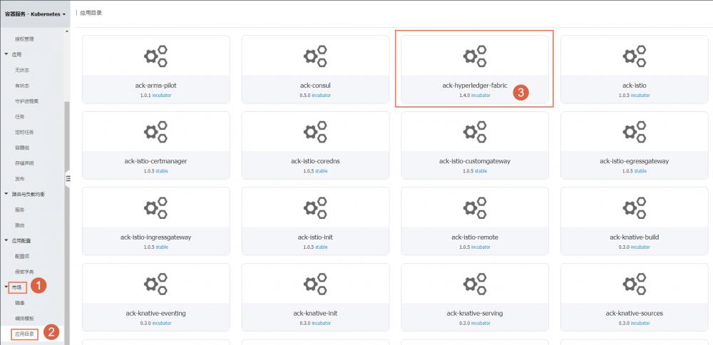 访问区块链解决方案主页插图