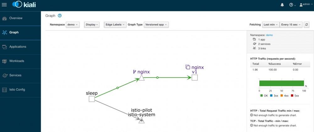基于Istio实现服务的灰度发布插图20