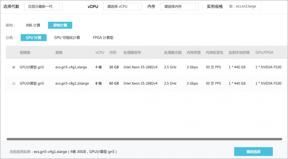利用 Kubernetes+GPU 方案构建 Tensorflow 应用插图