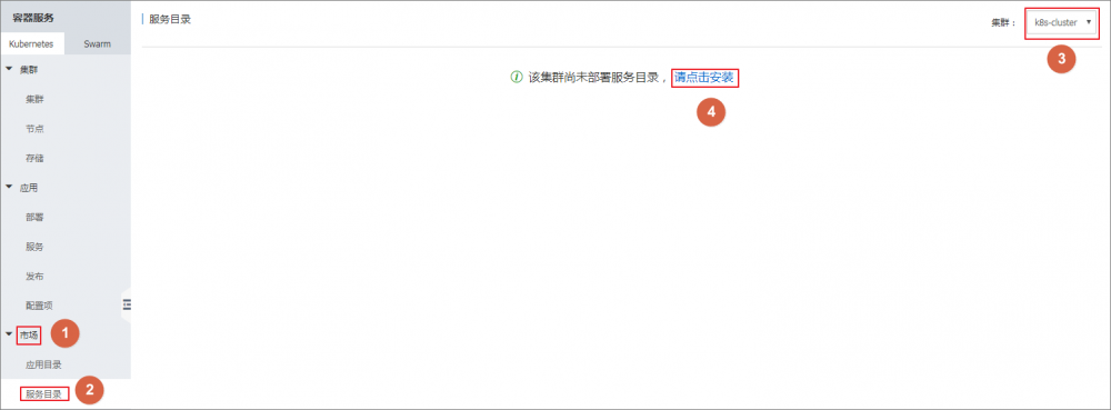 开通服务目录插图