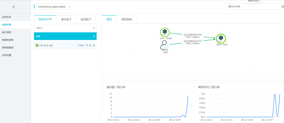 在Knative 上实现 Tracing 分布式追踪插图8