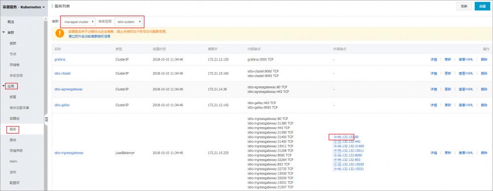 在Kubernetes上基于Istio实现Service Mesh智能路由插图
