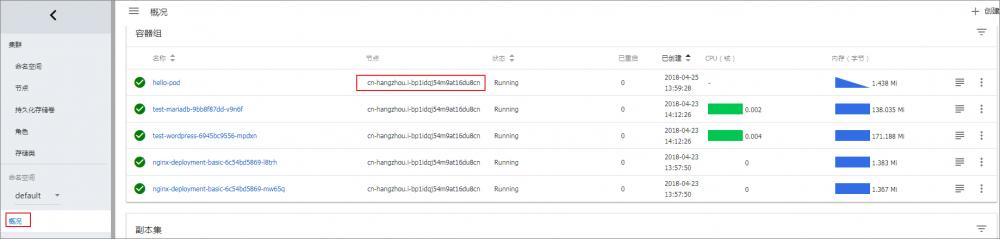 容器服务Kubernetes版怎么指定节点调度?插图12