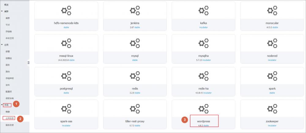 容器服务Kubernetes版怎么利用 Helm 简化应用部署?插图