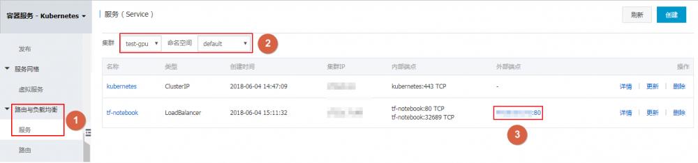 Kubernetes GPU集群支持GPU调度插图8