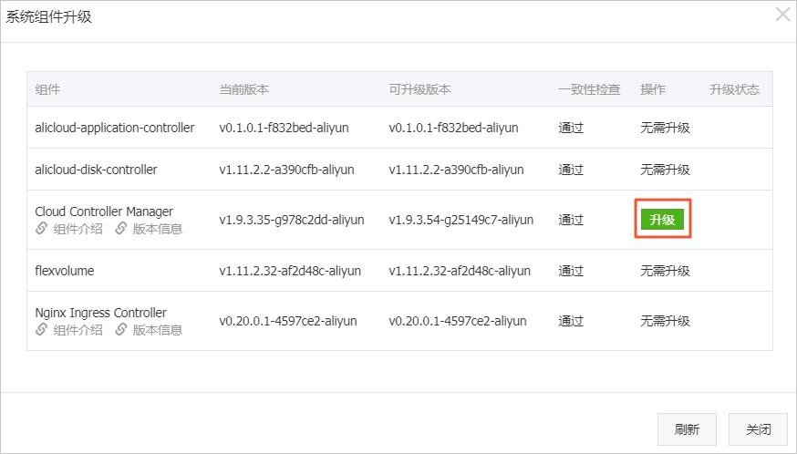 升级系统组件插图2