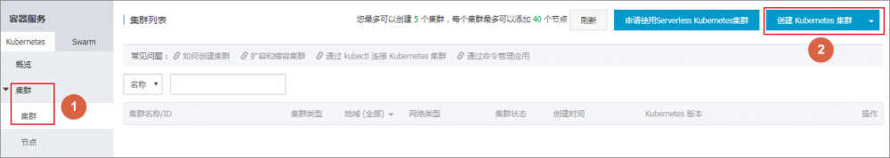 SSH密钥对访问Kubernetes集群插图
